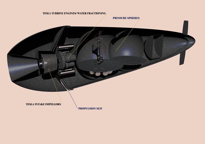 The Schauberger Inspired Bio Sphere Airship